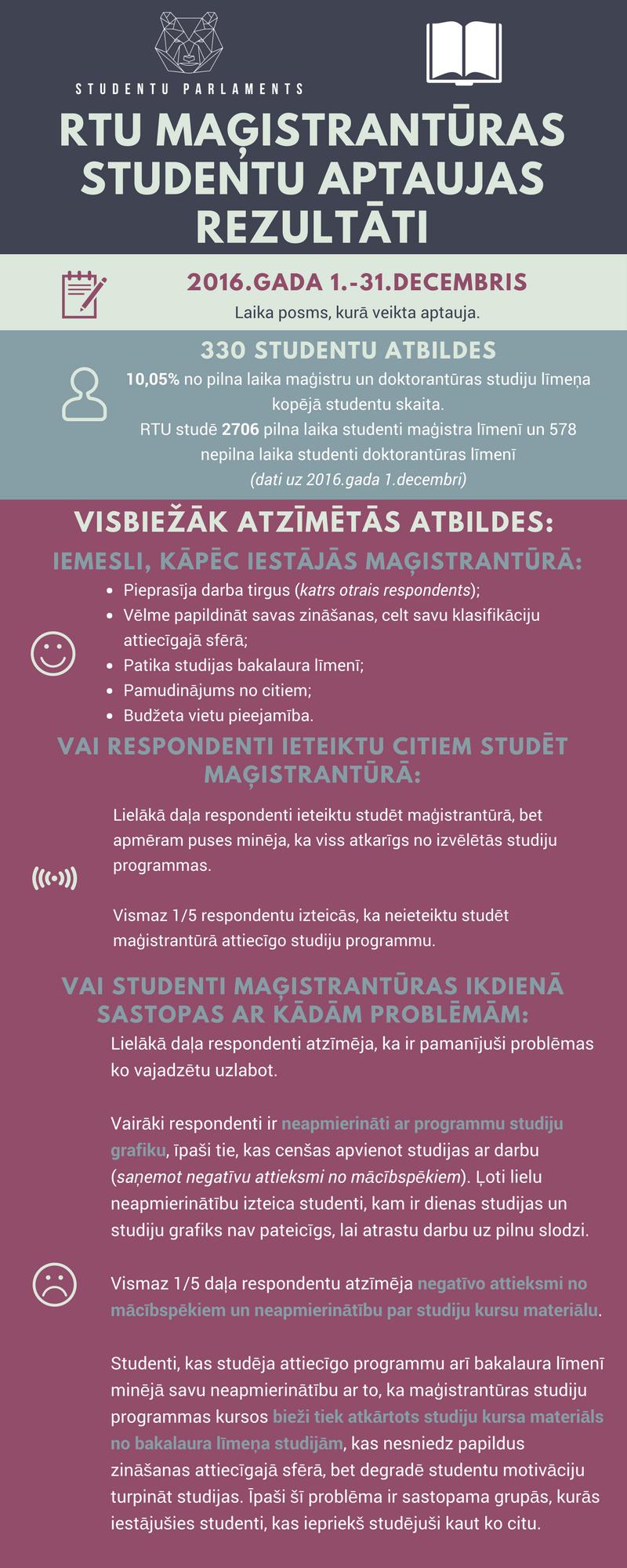 Magistru_aptauja_vizualais_FB
